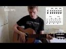 Основные гитарные бои для песен (для начинающих и не только)