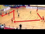Amazing tiki taka Futsal - TeamWork Is Key (Kompilasi Video Instagram)
