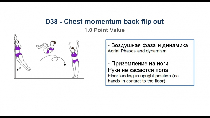 D38 - CHEST MOMENTUM BACK FLIP OUT - (1.0) - CODE OF POINTS (POSA-Pole Sports World Arts Federation)