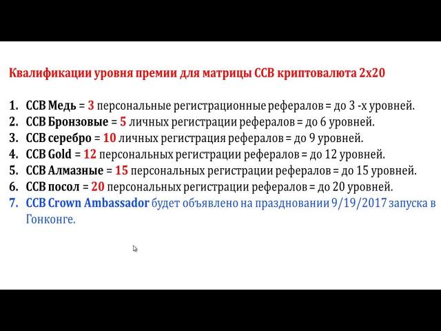 Крипто банк CCB MLM Компенсационный план и квалификация