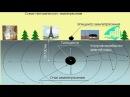 Землетрясения вулканы цунами рассказывает геолог Евгений Рогожин