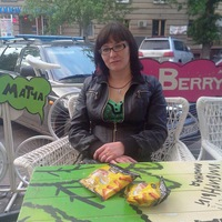 Анкета Светлана Васильченко