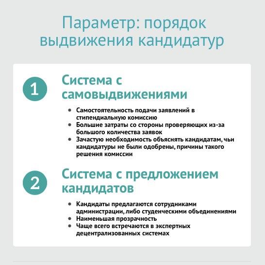Системы распределения ПГАС, выделенные по порядку выдвижения кандидатур