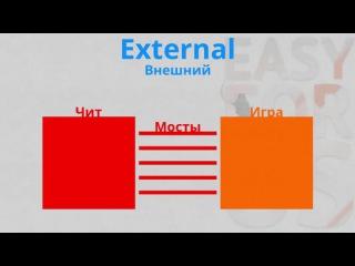 Как работает VAC? Сравнение с ESEA | Принцип работы Valve Anti-Cheat | Аналитика [EasyForUs]