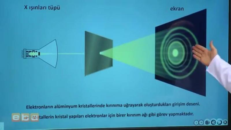 33-Kuantum Dalga Mekaniğinin Tarihsel Gelişimi 1 - KİMYA DERSLERİ - YGS - LYS