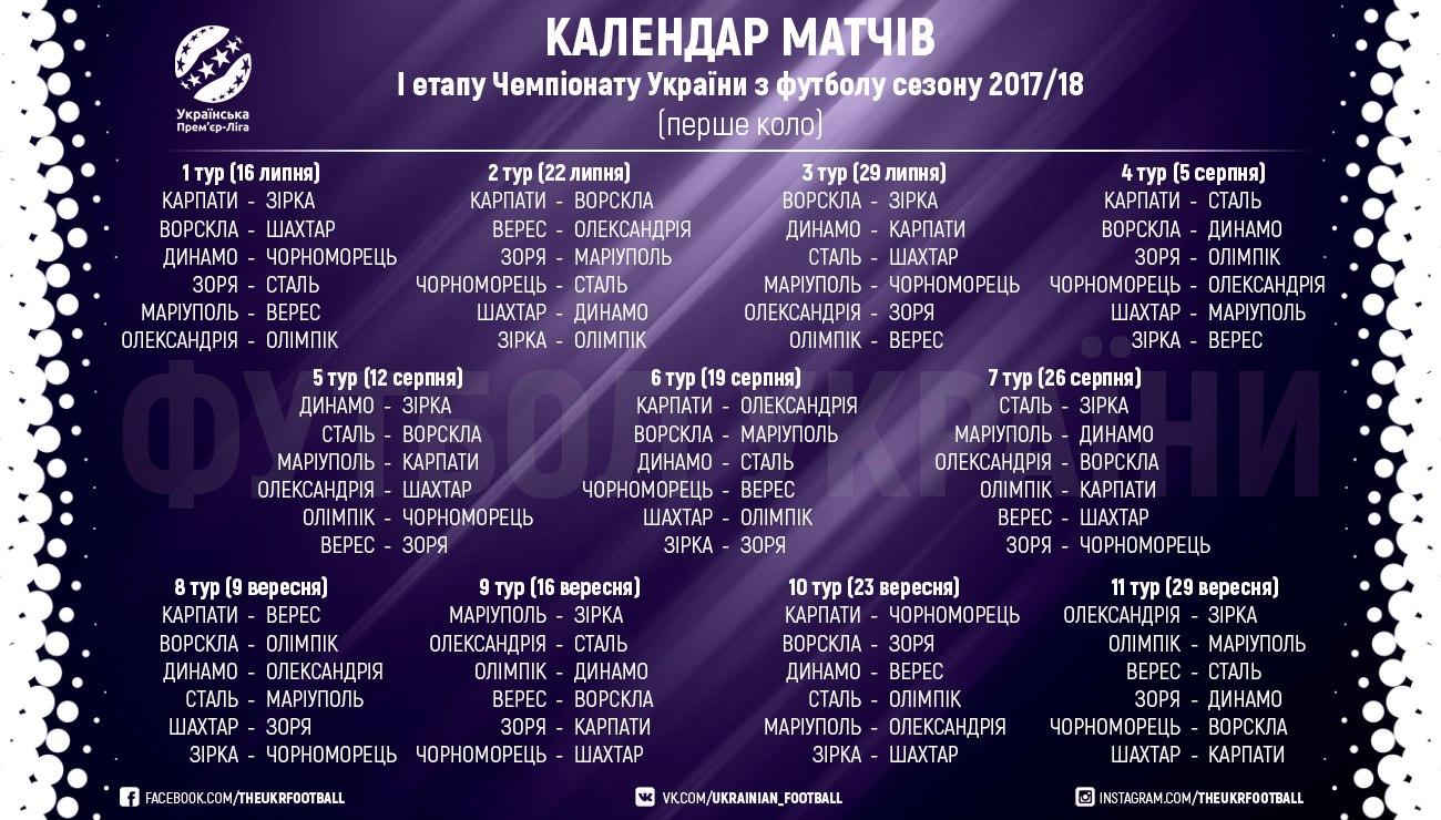 календарь игр чемпионата Украины