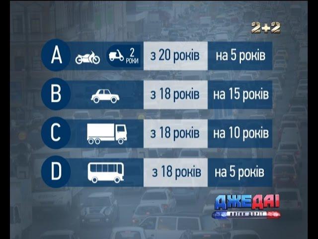 Автомобілісти житимуть по-новому: МВС України ініціює нові реформи