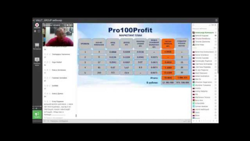 Ответы на вопросы руководства компании перед стартом Pro100 Profit 24 июня