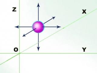 Устойчивое равновесие в физике. Фильм. Катющик. физика.