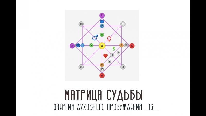КОД_16 энергия Духовного пробуждения