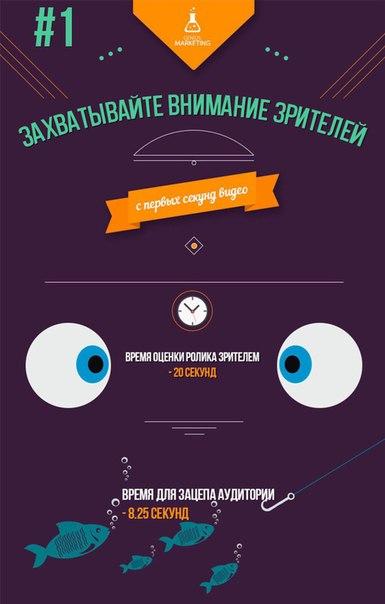 Инфографика: 5 методов повышения эффективности видео на YouTube. Сох