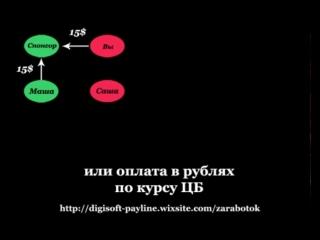 ПРЕЗЕНТАЦИЯ DigiSoft Payline
