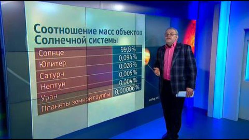 Вести.Ru: Невежество или дух противоречия: четверть россиян верит во вращение Солнца вокруг Земли