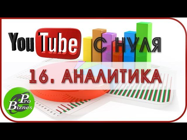 Анализ Канала Ютуб ➤ Аналитика YouTybe ➤ Как Раскрутить Канал На Ютуб с Нуля Урок 16