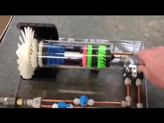 Модель турбореактивного двигателя