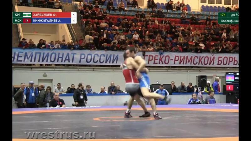 Чемпионат России по греко-римской борьбе-2017.