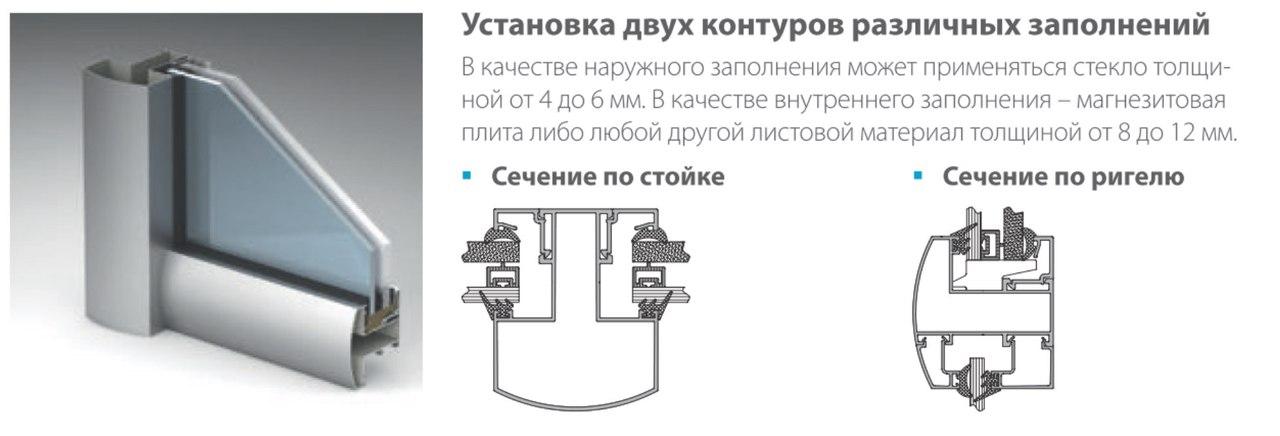 Алюминиевые фасады Черноморское