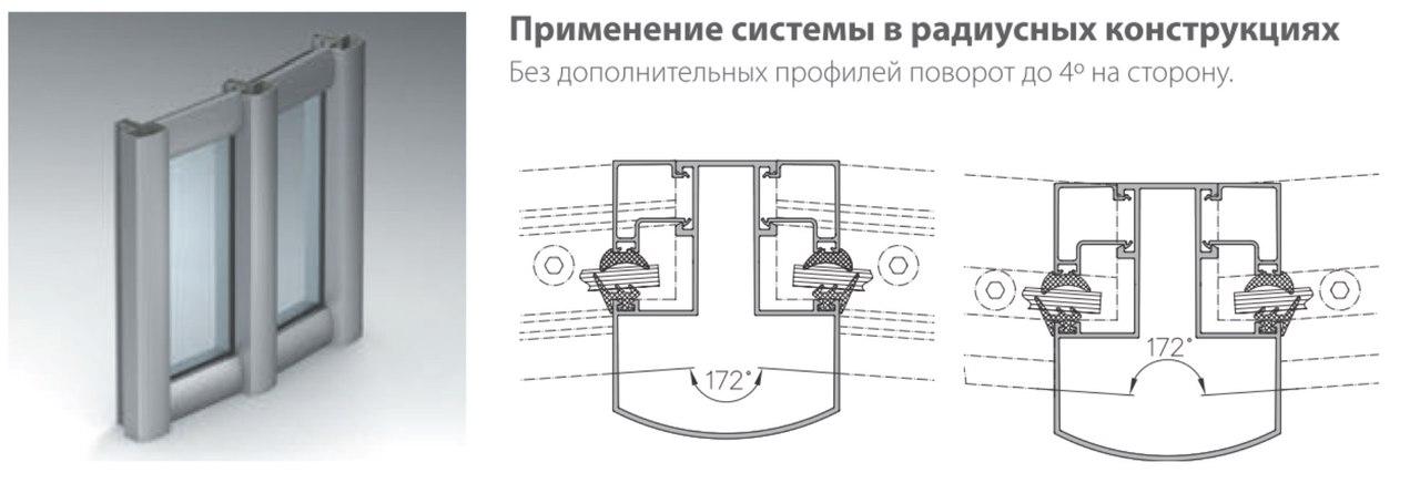 Фасадные конструкции по ценам производителя в Керчи