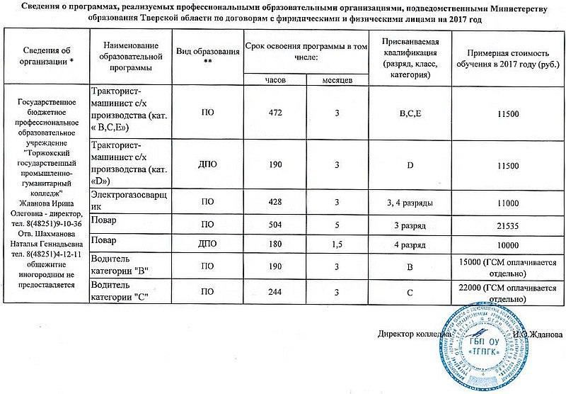 Абитуриентам 2017-2018 гг.