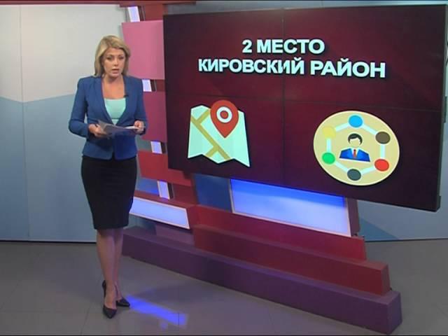 Ярославцы назвали самые комфортные для жизни районы города