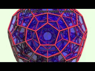 The Wonderful World of Mathematics Rotating Platonic Solids in four Dimensions