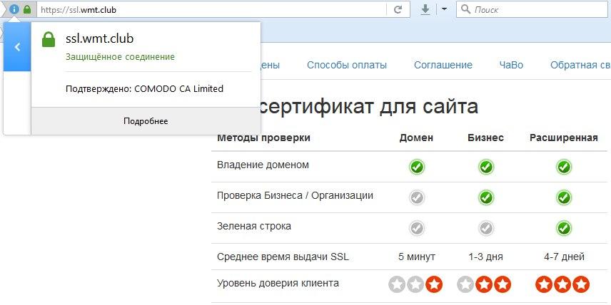 Проверка SSL сертификата
