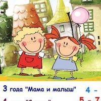 Анкета Ирина Титова