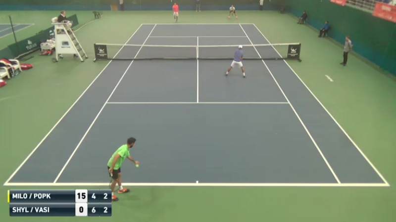 ATP Challenger Astana 2 R1 2016 Milojevic / Popko vs Shyla / Vasilevski