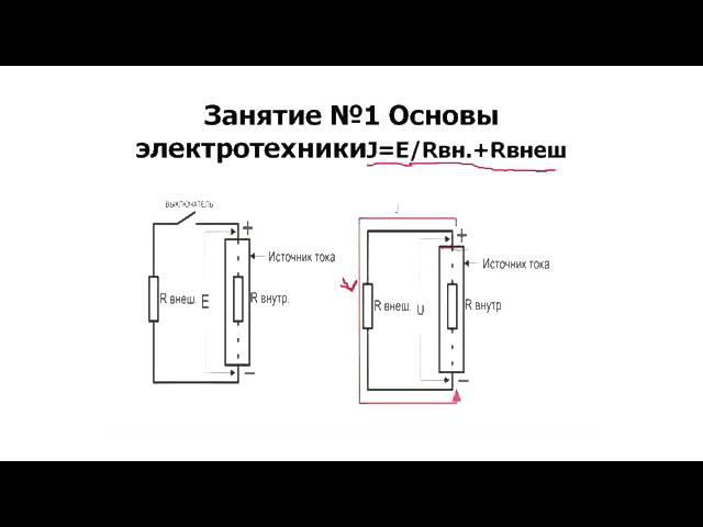 Основы электротехники Курс для начинающего электрика