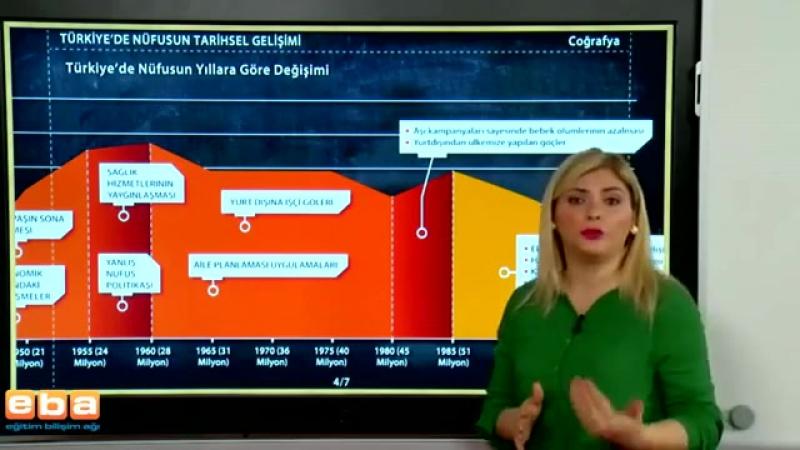 78-Türkiyede Nüfusun Tarihsel Gelişimi - COĞRAFYA DERSLERİ - KPSS - YGS - LYS