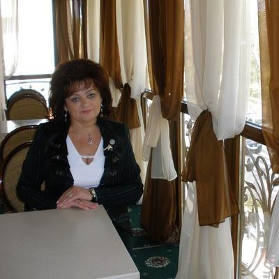 Светлана Братченко