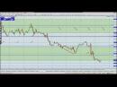 25 мая Обзор рынка: календарь новостей и основные точки входа FOREX/CFD/BO