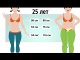 Доходчиво о правильном питании для сжигания жира и набора мышечной массы