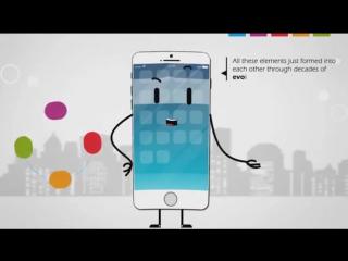 Айфон 6 - Я не верю в Стива Джобса