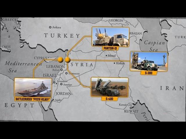Сценарии развития конфликта в Сирии: война между Россией и США. Русский перевод.