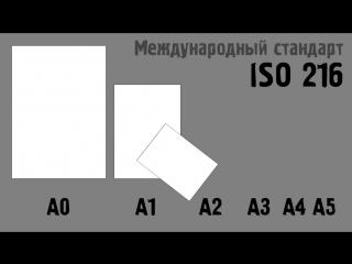 Почему лист формата А4 именно такого размера 21 x 29,7 cм