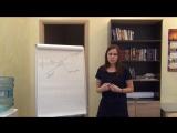 Видеоурок № 7.Контрольные стимулы