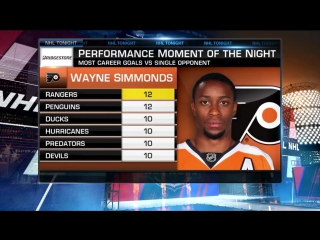 Performance Moment of the Night Jan 26, 2017