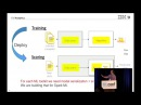 Jean-François Puget - Why Machine Learning Algorithms Fall Short... - MLconf SF 2016