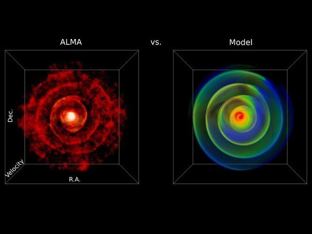 3D модель спирального вращения звезд LL Пигаса