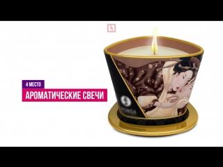 Скриншот: Самые популярные подарки из секс-шопов на День влюблённых