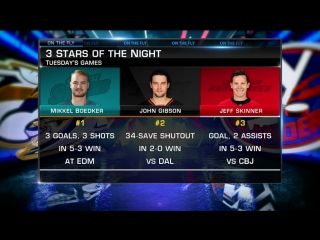 НХЛ On The Fly: Три звезды дня Янв 10, 2017