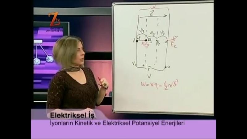 Fizik YGS LYS 100 DERS ELEKTRİKSEL POTANSİYEL VE POTANSİYEL ENERJİ 1