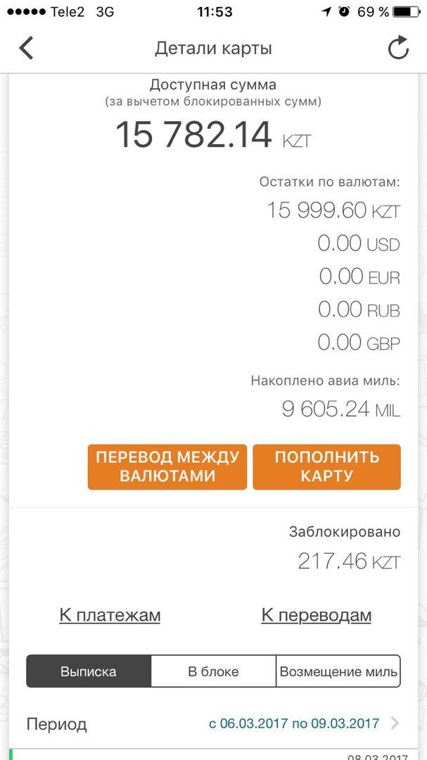 кредитная мильная карта