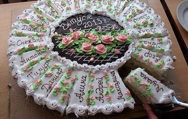 Изображение - На торте поздравление с днем рождения UbqVFCT-fD0