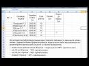 Функція ЕСЛИ IF в електронній таблиці MS Excel 2007