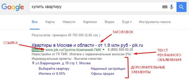 Яндекс контекстная реклама вконтакте