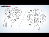 Mixi.by сервис услуг и покупки товаров