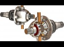 SolidWorks Tutorial 251: differential gearbox