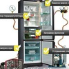 Ремонт холодильников в Екатеринбурге и области